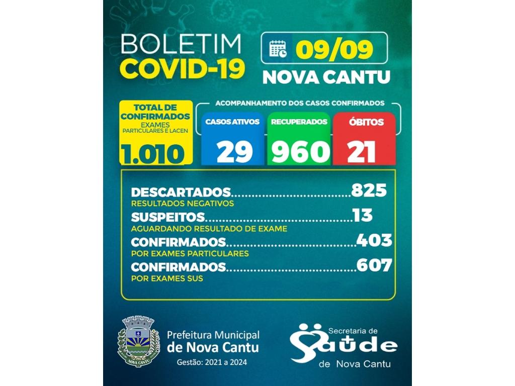 Boletim epidemiológico de COVID-19 desta quinta-feira, dia 09 de setembro - Galeria de Imagens