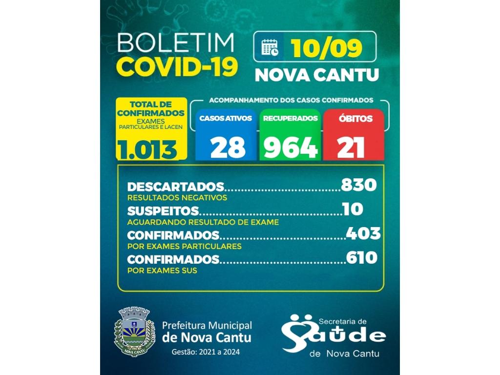 Boletim epidemiológico de COVID-19 desta sexta-feira, dia 10 de setembro: - Galeria de Imagens